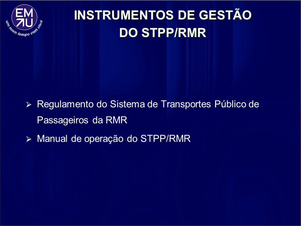 GESTÃO Planejamento e programação Fiscalização Bilhetagem Remuneração das operadoras Comunicação com os usuários Apoio operacional Avaliação de desempenho das operadoras