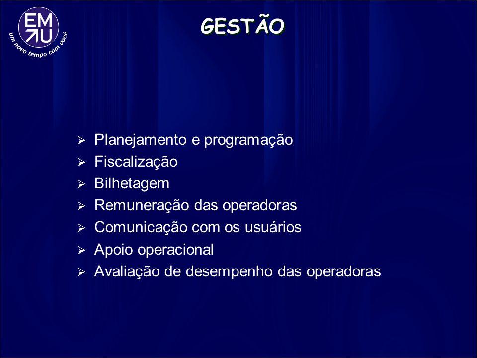 GESTÃO Planejamento e programação Fiscalização Bilhetagem Remuneração das operadoras Comunicação com os usuários Apoio operacional Avaliação de desemp