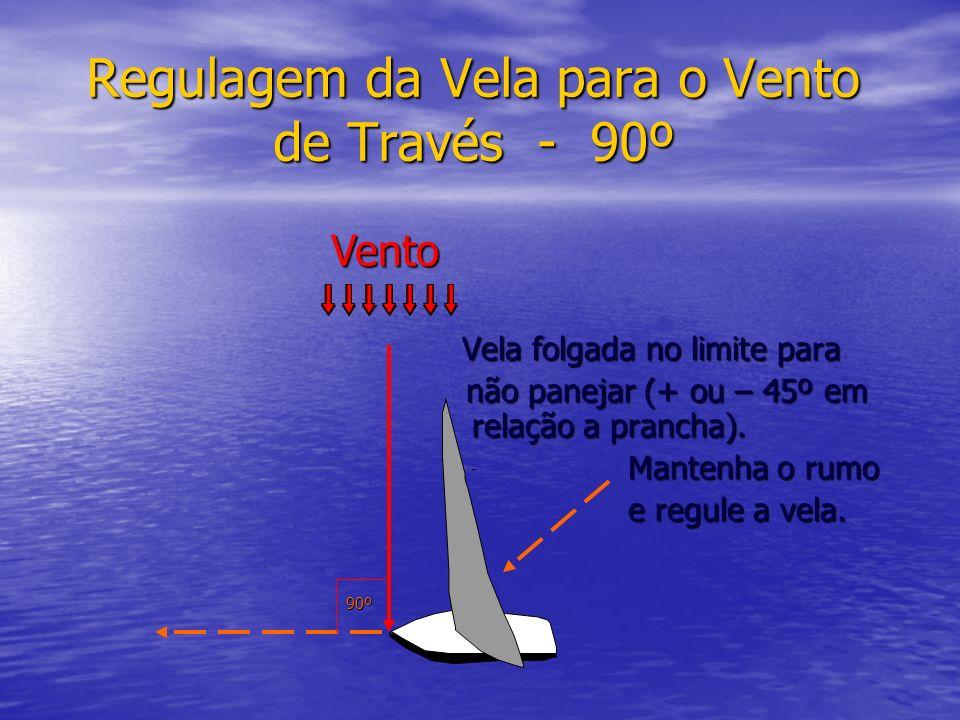 Regulagem da Vela para o Vento de Través - 90º Vela folgada no limite para Vela folgada no limite para não panejar (+ ou – 45º em relação a prancha).