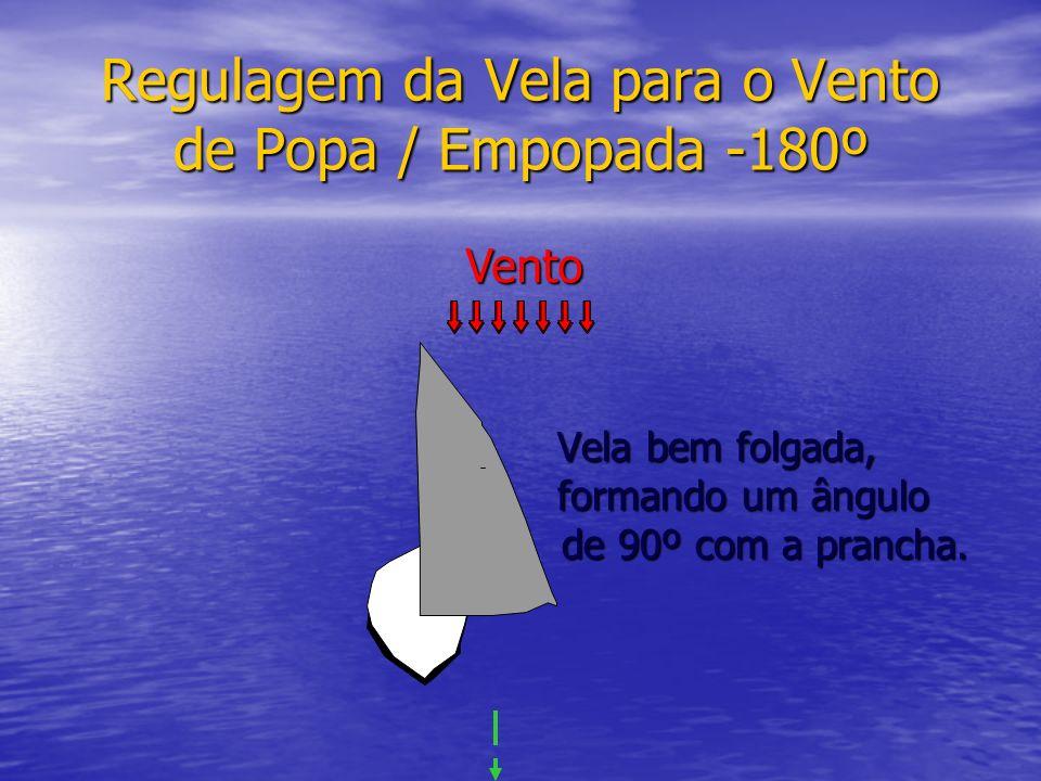Regulagem da Vela para o Vento de Popa / Empopada -180º Vela bem folgada, formando um ângulo de 90º com a prancha. Vento