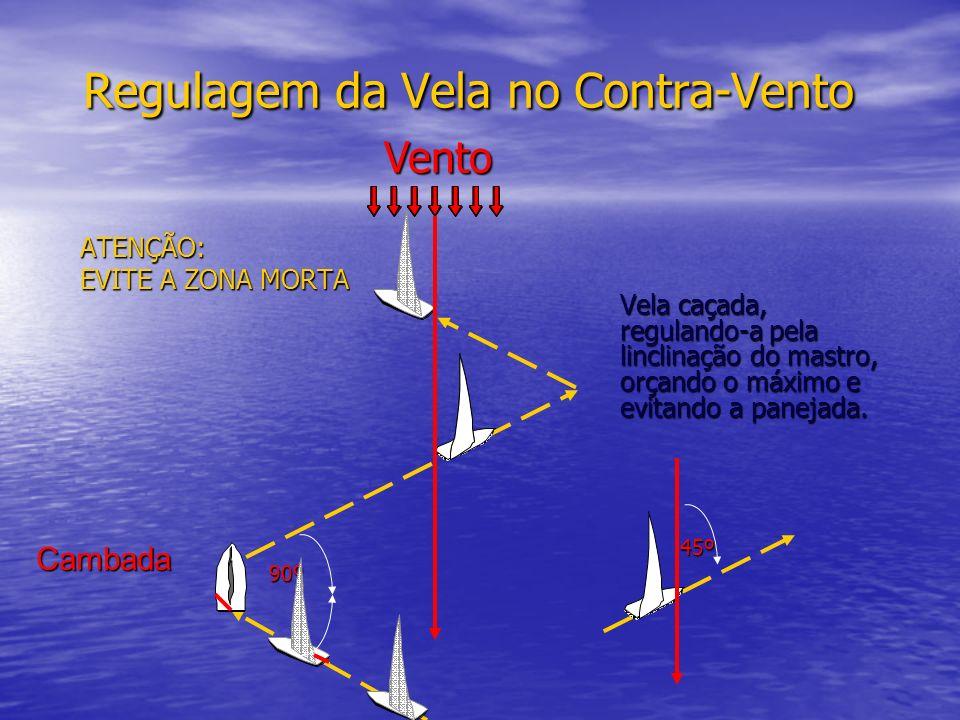 Regulagem da Vela no Contra-Vento ATENÇÃO: EVITE A ZONA MORTA Vela caçada, regulando-a pela linclinação do mastro, orçando o máximo e evitando a panej