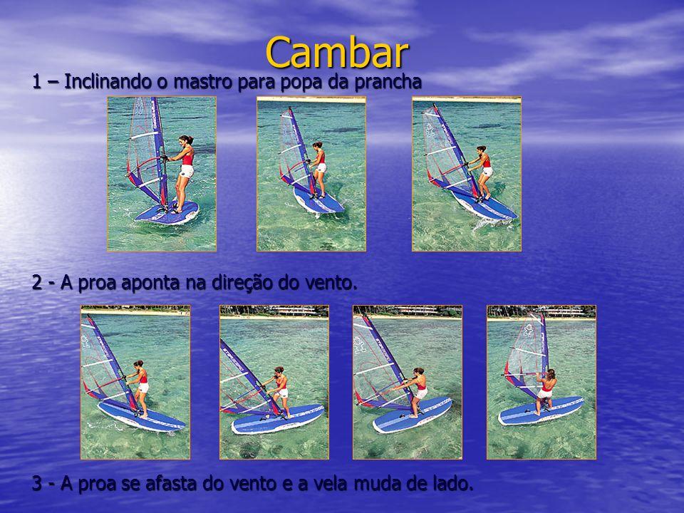 Cambar 1 – Inclinando o mastro para popa da prancha 2 - A proa aponta na direção do vento. 3 - A proa se afasta do vento e a vela muda de lado.