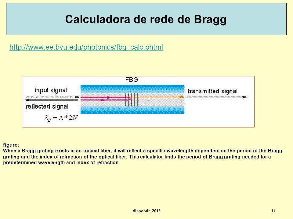 11 Calculadora de rede de Bragg http://www.ee.byu.edu/photonics/fbg_calc.phtml figure: When a Bragg grating exists in an optical fiber, it will reflec