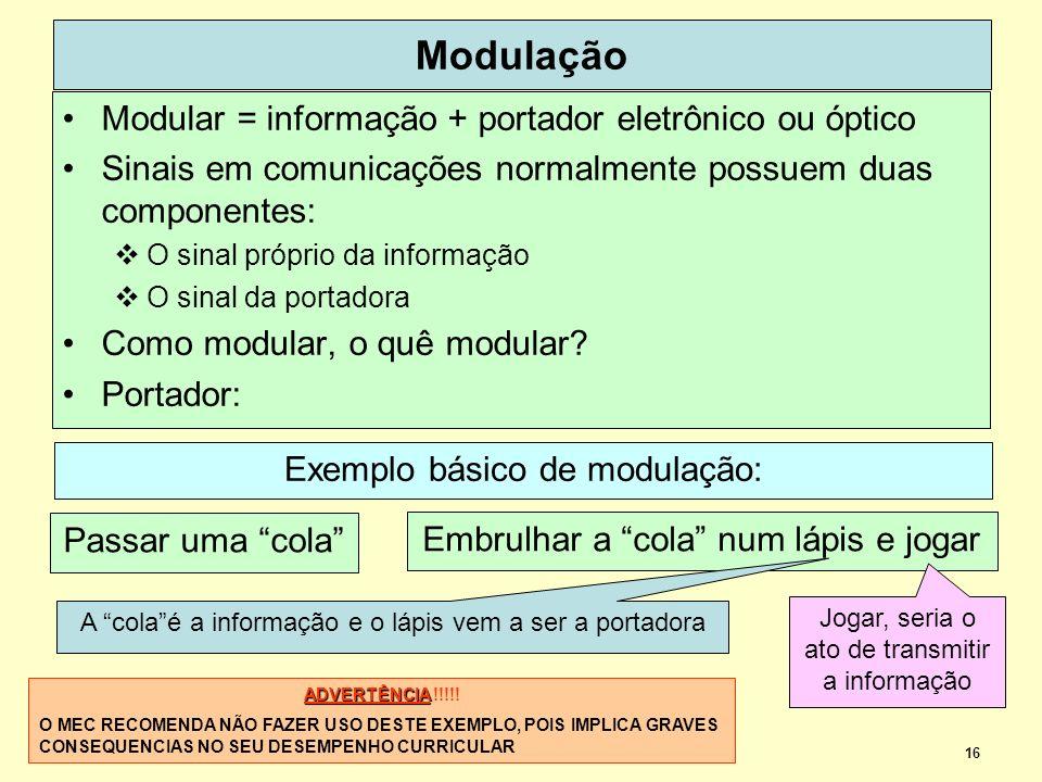 16 Modulação Modular = informação + portador eletrônico ou óptico Sinais em comunicações normalmente possuem duas componentes: O sinal próprio da info