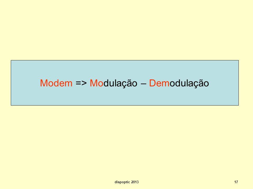 17 Modem => Modulação – Demodulação dispoptic 2013