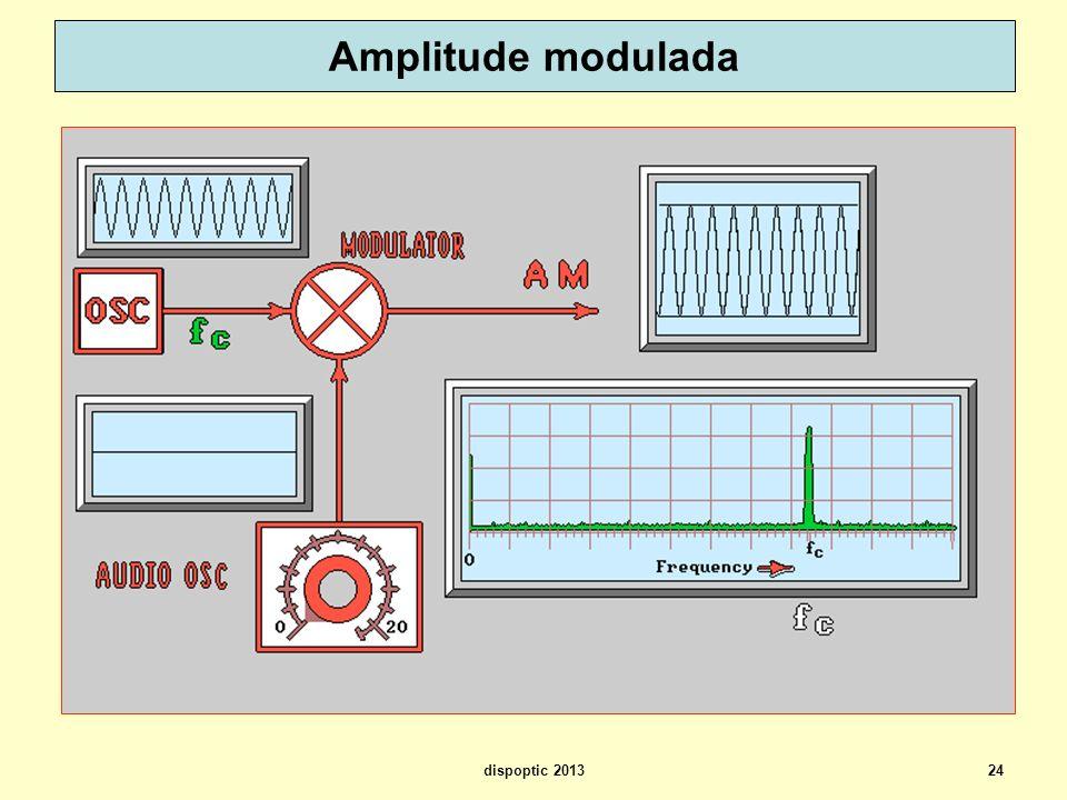 24 Amplitude modulada dispoptic 2013