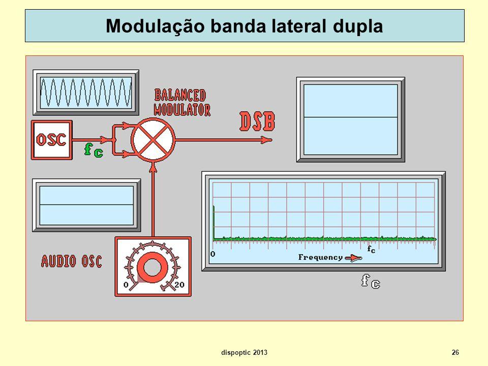 26 Modulação banda lateral dupla dispoptic 2013