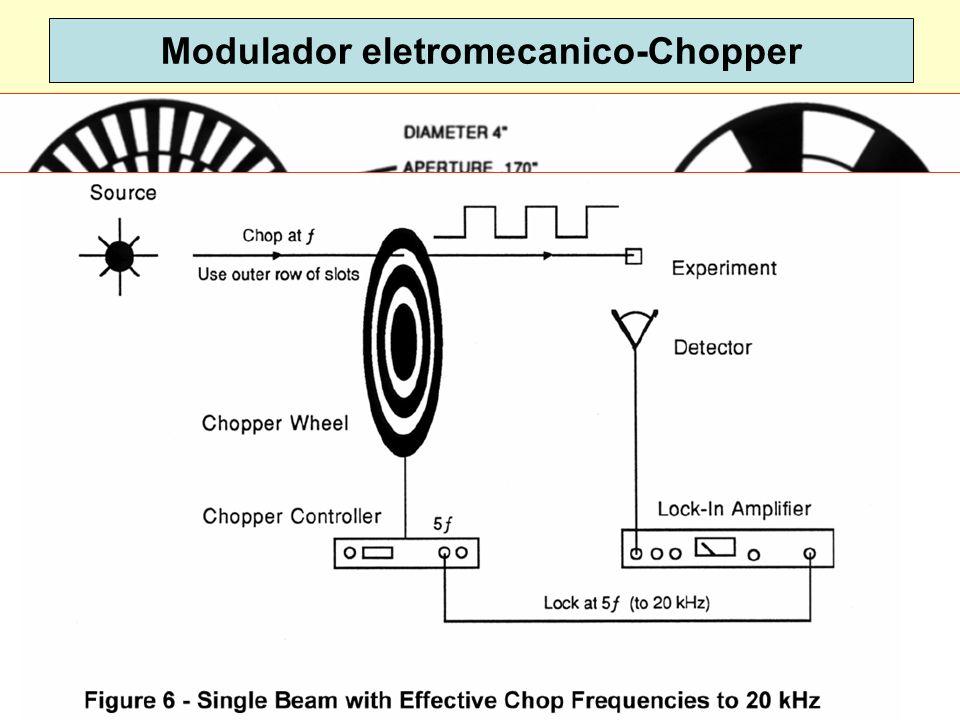 33 Modulador eletromecanico-Chopper