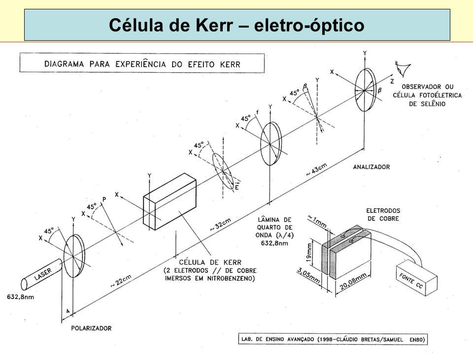 40 Célula de Kerr – eletro-óptico dispoptic 2013