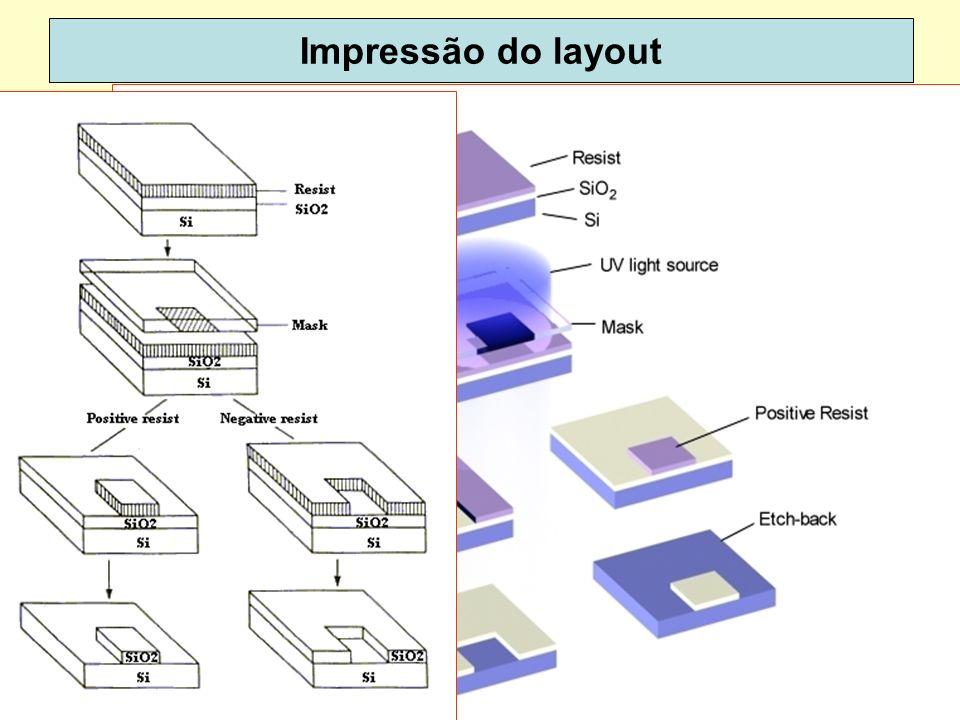 47 Impressão do layout