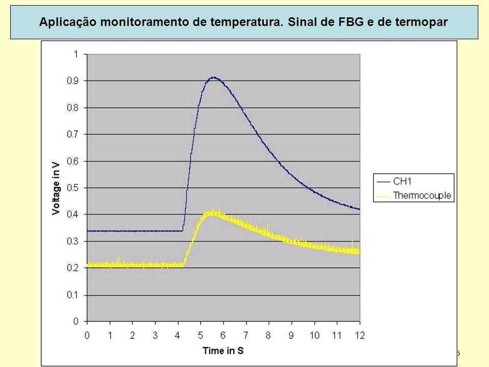 5 Aplicação monitoramento de temperatura. Sinal de FBG e de termopar dispoptic 2013