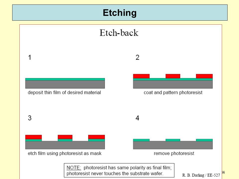 56 Etching dispoptic 2013