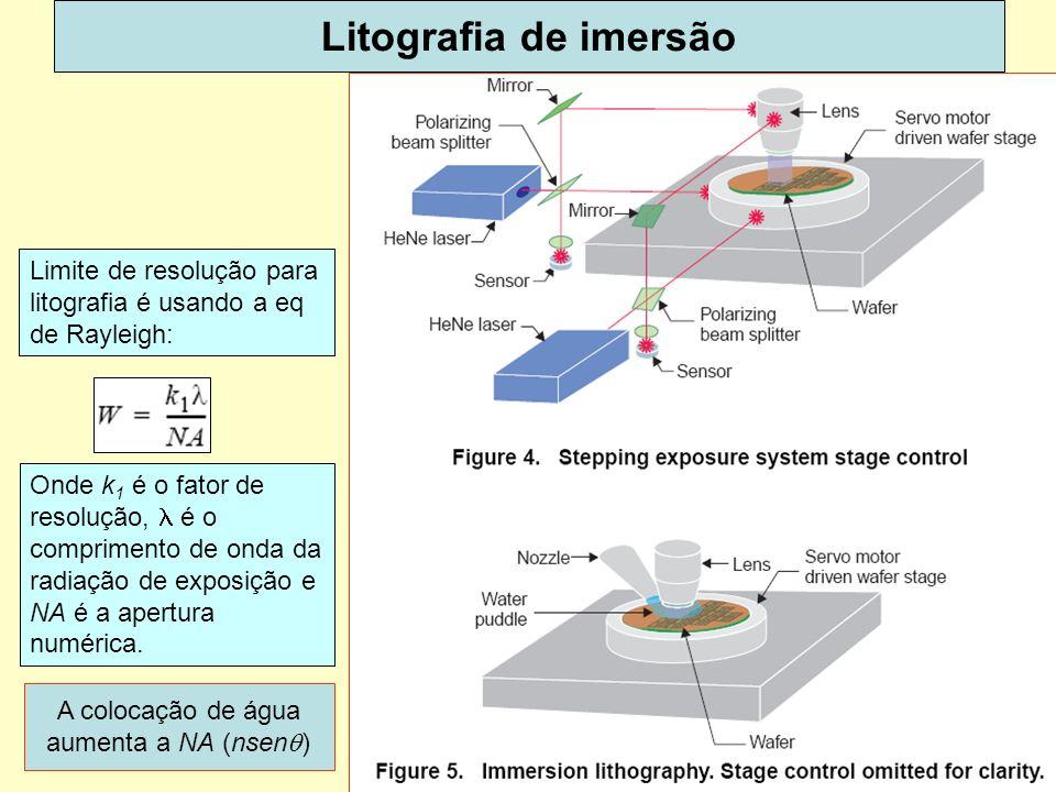 62 Litografia de imersão Limite de resolução para litografia é usando a eq de Rayleigh: Onde k 1 é o fator de resolução, é o comprimento de onda da ra