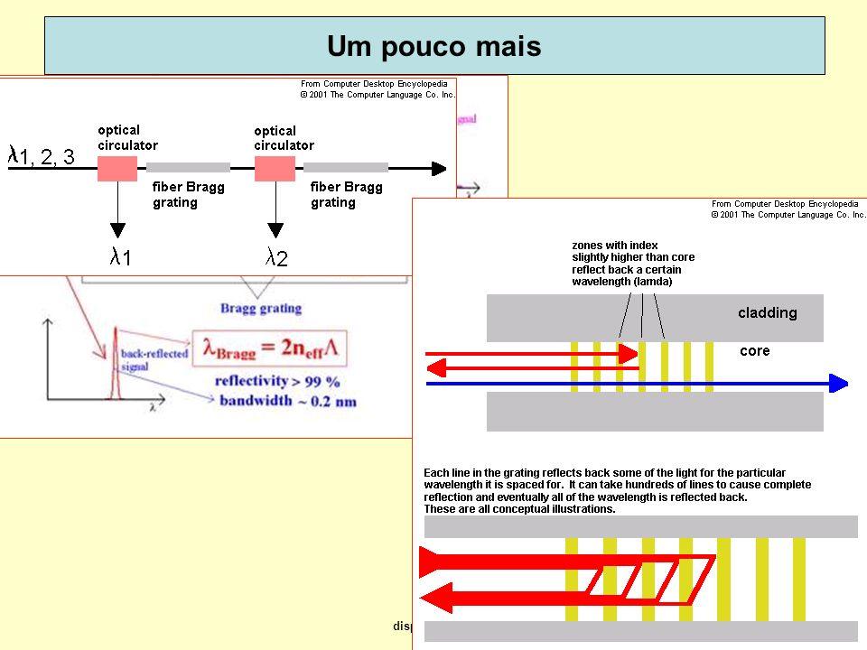 9 Tutoriais http://www.ee.byu.edu/photonics/sr_fbg.phtmlhttp://www.ee.byu.edu/photonics/sr_fbg.phtml => surface relief (SR) fbg http://www.ee.byu.edu/photonics/fbg.phtmlhttp://www.ee.byu.edu/photonics/fbg.phtml=>fbg dispoptic 2013