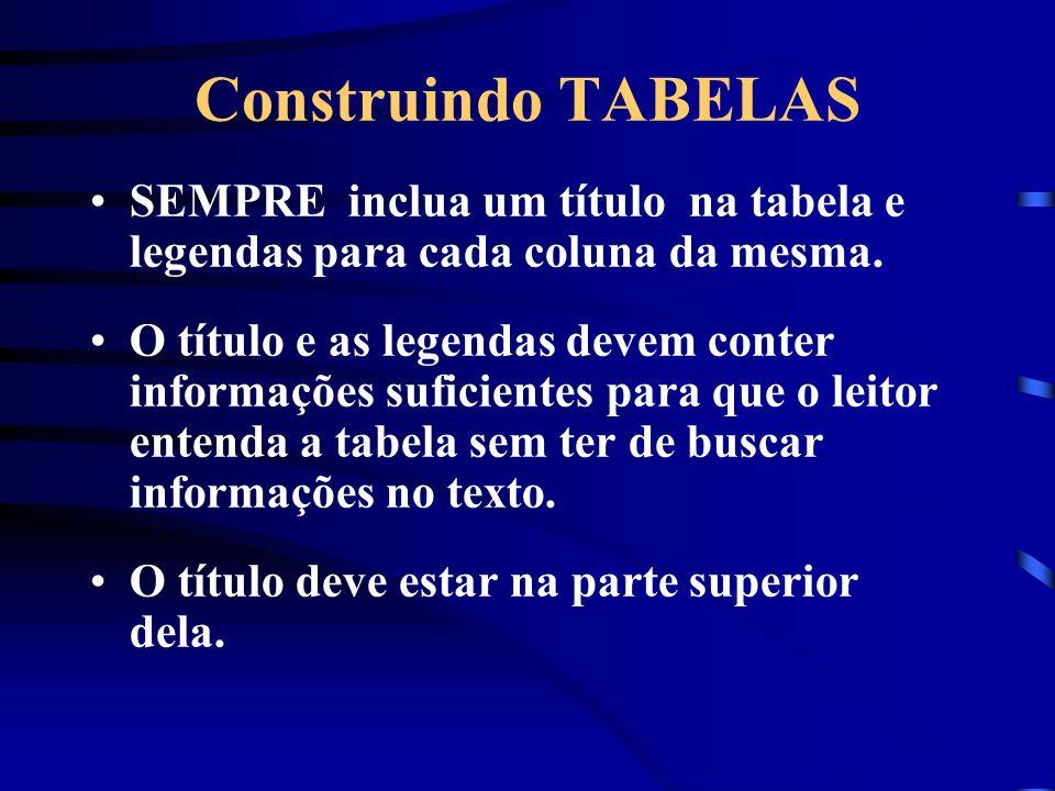 Construindo TABELAS SEMPRE inclua um título na tabela e legendas para cada coluna da mesma. O título e as legendas devem conter informações suficiente