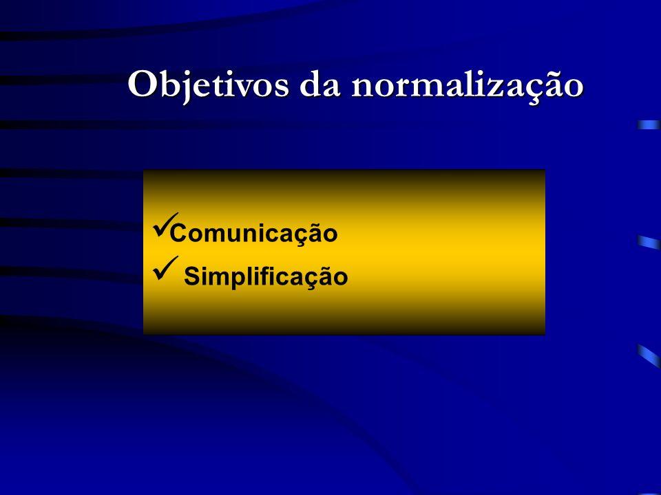 Comunicação Simplificação Objetivos da normalização
