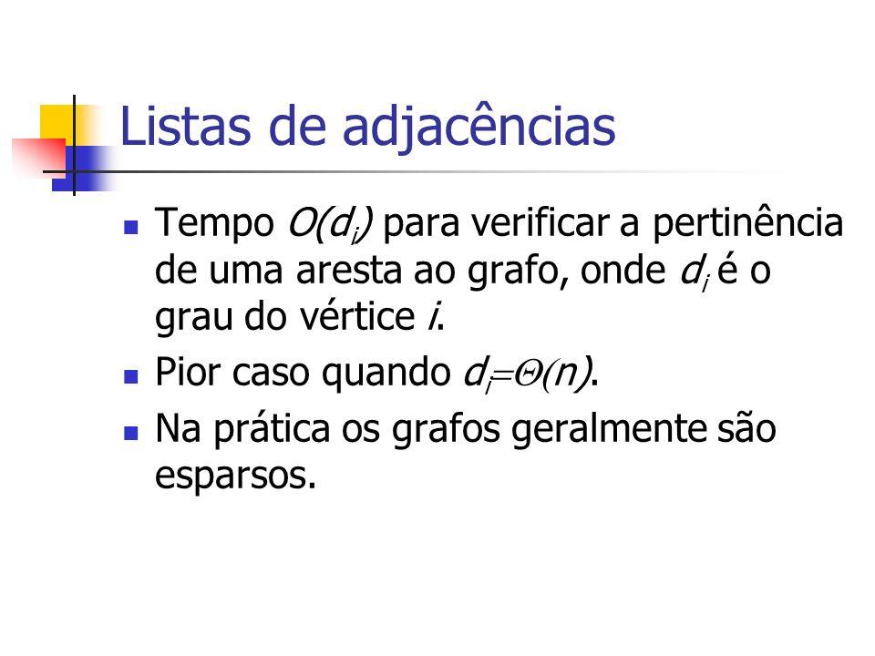 Listas de adjacências Tempo O(d i ) para verificar a pertinência de uma aresta ao grafo, onde d i é o grau do vértice i. Pior caso quando d i n). Na p