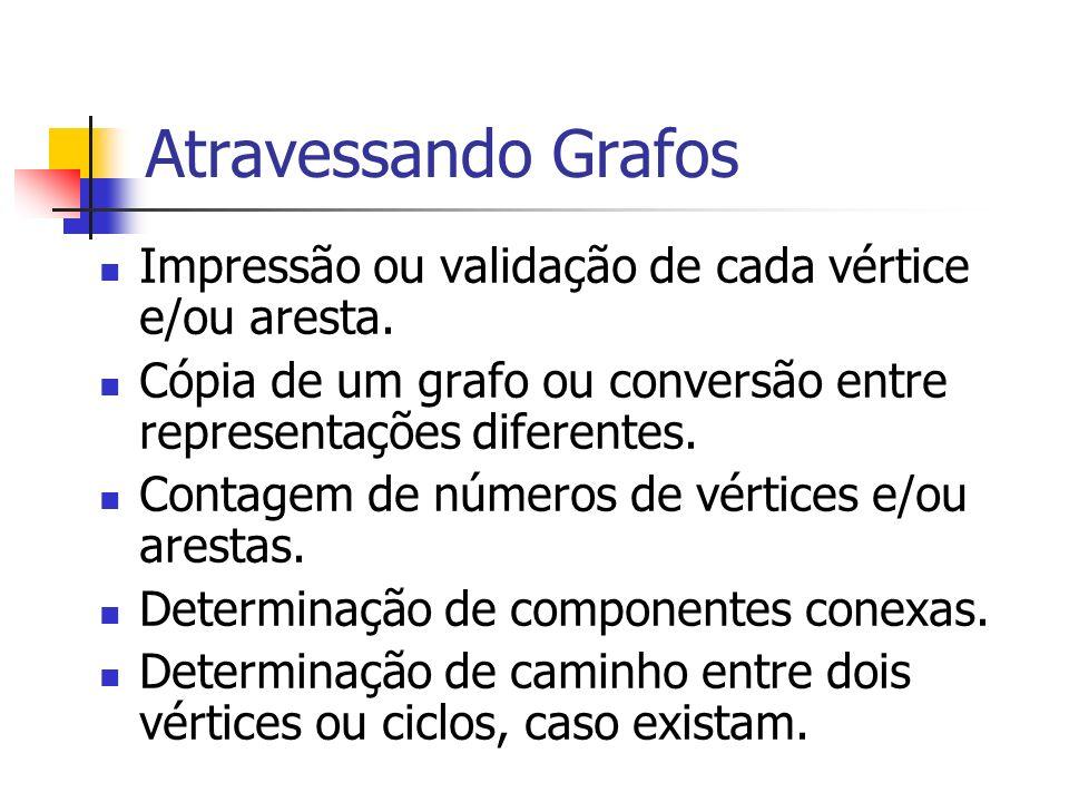 Atravessando Grafos Impressão ou validação de cada vértice e/ou aresta. Cópia de um grafo ou conversão entre representações diferentes. Contagem de nú