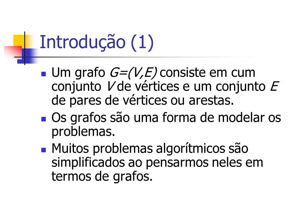 Introdução (1) Um grafo G=(V,E) consiste em cum conjunto V de vértices e um conjunto E de pares de vértices ou arestas. Os grafos são uma forma de mod