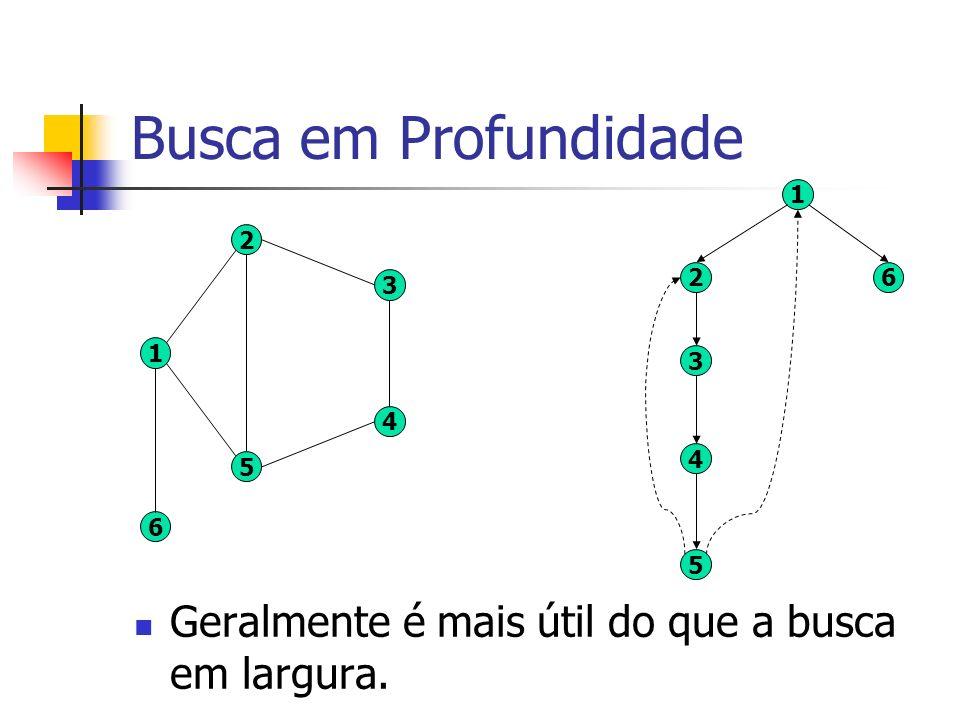 Busca em Profundidade 3 4 5 2 1 6 1 2 5 6 3 4 Geralmente é mais útil do que a busca em largura.