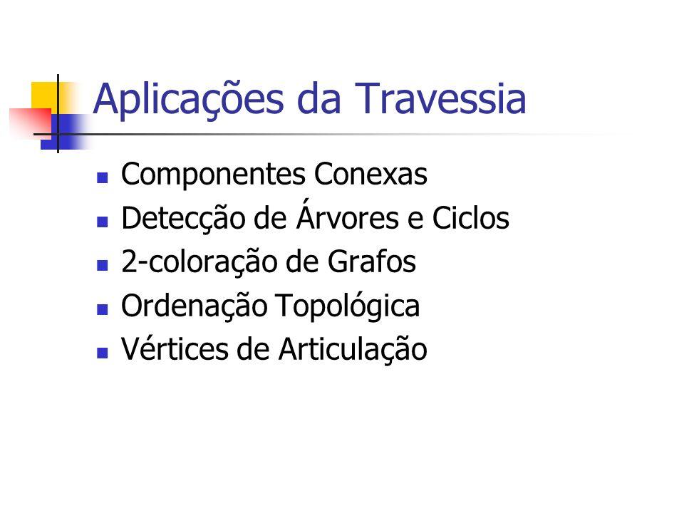 Aplicações da Travessia Componentes Conexas Detecção de Árvores e Ciclos 2-coloração de Grafos Ordenação Topológica Vértices de Articulação