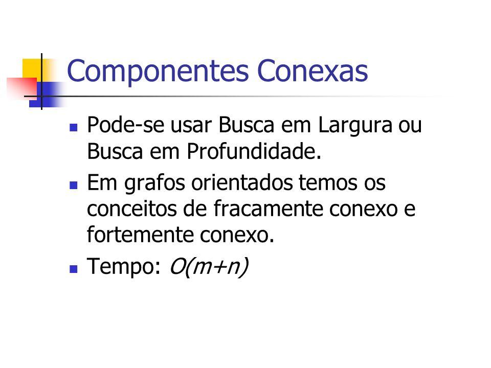 Componentes Conexas Pode-se usar Busca em Largura ou Busca em Profundidade. Em grafos orientados temos os conceitos de fracamente conexo e fortemente