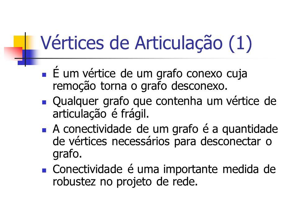 Vértices de Articulação (1) É um vértice de um grafo conexo cuja remoção torna o grafo desconexo. Qualquer grafo que contenha um vértice de articulaçã