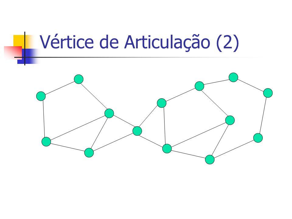 Vértice de Articulação (2)