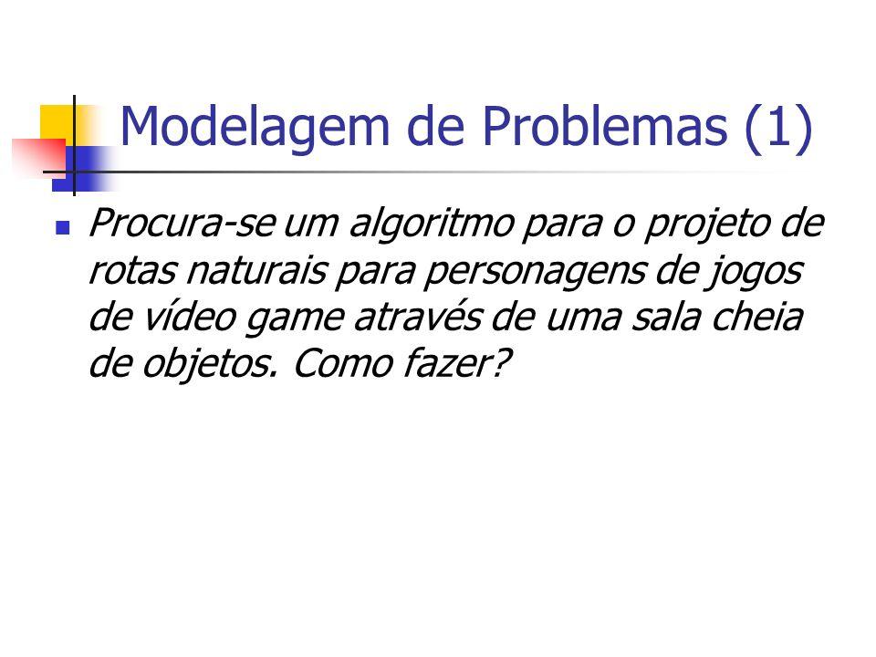 Modelagem de Problemas (1) Procura-se um algoritmo para o projeto de rotas naturais para personagens de jogos de vídeo game através de uma sala cheia