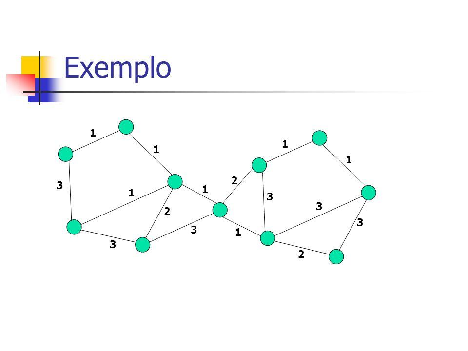 Exemplo 1 1 3 1 2 1 3 3 1 2 1 1 3 3 3 2