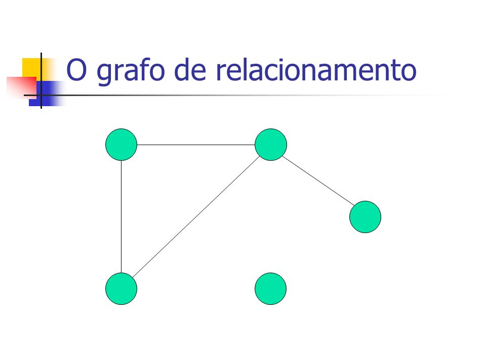 O grafo de relacionamento
