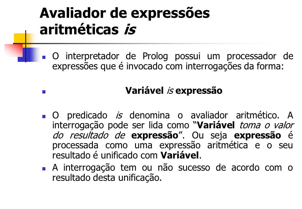 Avaliador de expressões aritméticasis O interpretador de Prolog possui um processador de expressões que é invocado com interrogações da forma: Variável is expressão O predicado is denomina o avaliador aritmético.