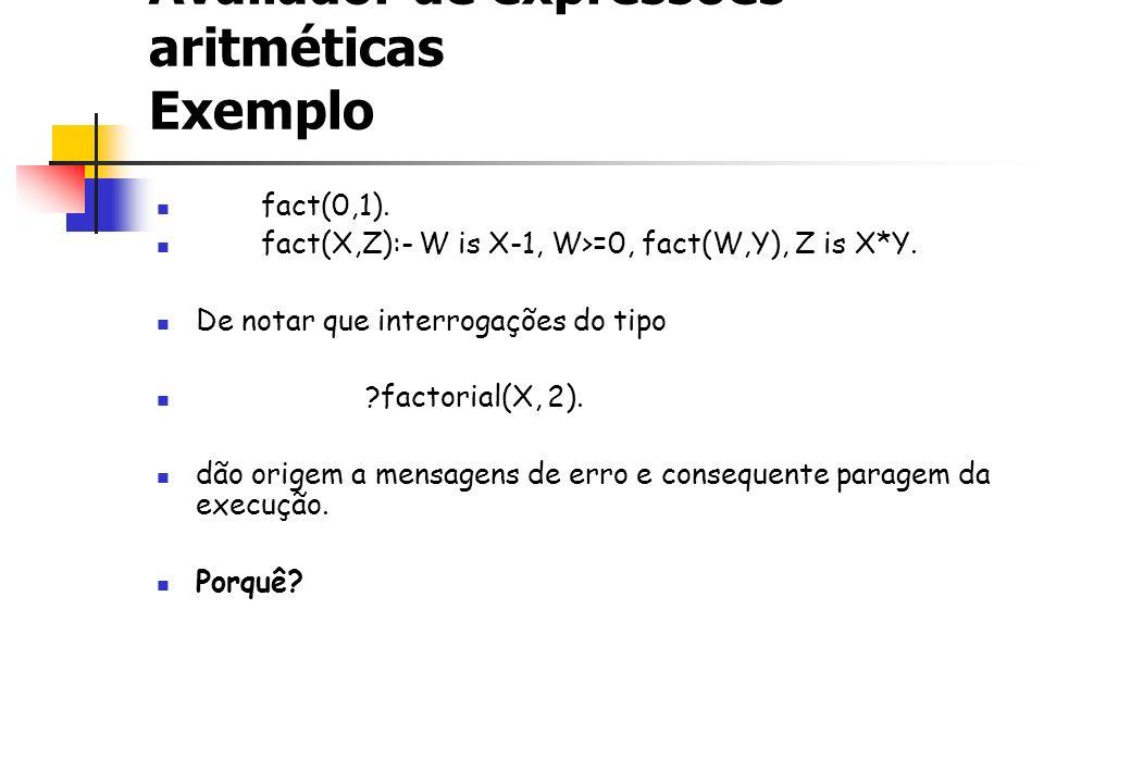 Avaliador de expressões aritméticas Exemplo fact(0,1). fact(X,Z):- W is X-1, W>=0, fact(W,Y), Z is X*Y. De notar que interrogações do tipo ?factorial(
