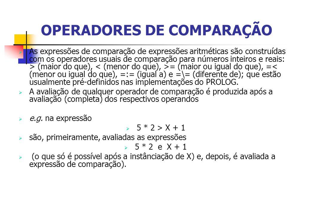 OPERADORES DE COMPARAÇÃO As expressões de comparação de expressões aritméticas são construídas com os operadores usuais de comparação para números inteiros e reais: > (maior do que), = (maior ou igual do que), =< (menor ou igual do que), =:= (igual a) e =\= (diferente de); que estão usualmente pré-definidos nas implementações do PROLOG.