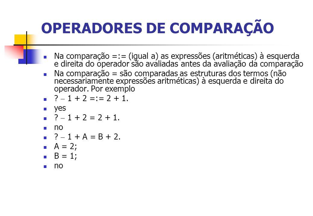 OPERADORES DE COMPARAÇÃO Na comparação =:= (igual a) as expressões (aritméticas) à esquerda e direita do operador são avaliadas antes da avaliação da comparação Na comparação = são comparadas as estruturas dos termos (não necessariamente expressões aritméticas) à esquerda e direita do operador.