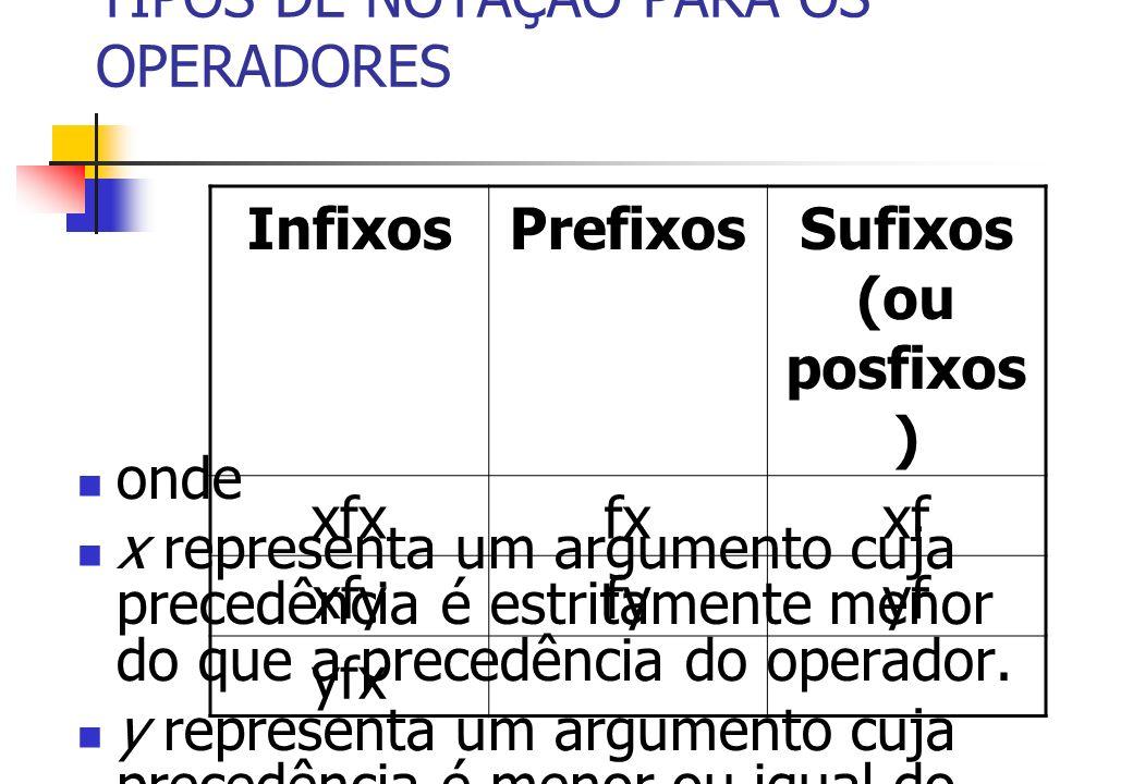 OPERADORES TIPOS DE NOTAÇÃO PARA OS OPERADORES onde x representa um argumento cuja precedência é estritamente menor do que a precedência do operador.