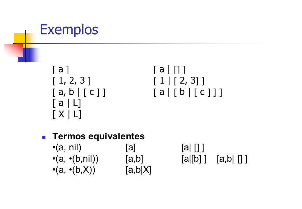Exemplos a a | 1, 2, 3 1 | 2, 3 a, b | c a | b | c [ a | L] [ X | L] Termos equivalentes (a, nil)[a] [a| [] ] (a, (b,nil))[a,b] [a|[b] ] [a,b| [] ] (a, (b,X))[a,b|X]