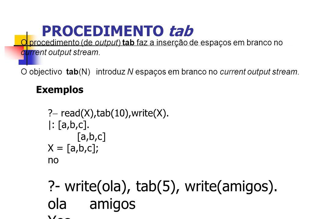 PROCEDIMENTO tab Exemplos ? read(X),tab(10),write(X). |: [a,b,c]. [a,b,c] X = [a,b,c]; no ?- write(ola), tab(5), write(amigos). ola amigos Yes O proce