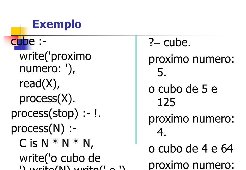 Exemplo cube :- write('proximo numero: '), read(X), process(X). process(stop) :- !. process(N) :- C is N * N * N, write('o cubo de '),write(N),write('