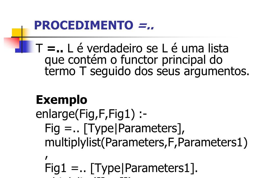 PROCEDIMENTO =.. T =.. L é verdadeiro se L é uma lista que contém o functor principal do termo T seguido dos seus argumentos. Exemplo enlarge(Fig,F,Fi