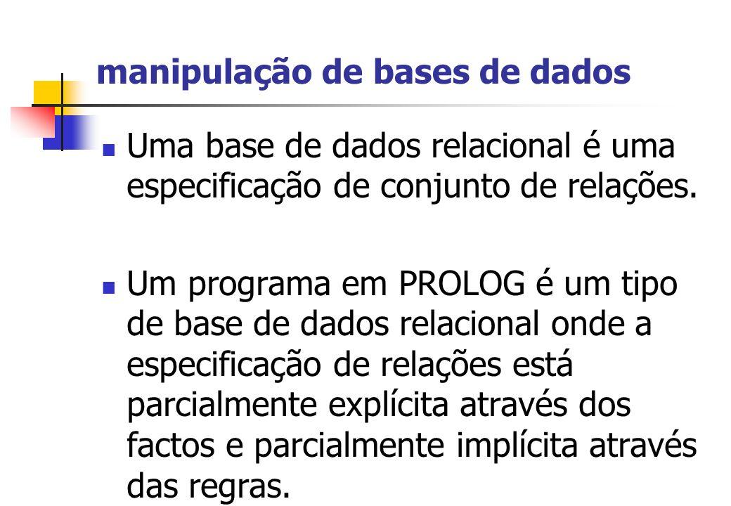 manipulação de bases de dados Uma base de dados relacional é uma especificação de conjunto de relações. Um programa em PROLOG é um tipo de base de dad