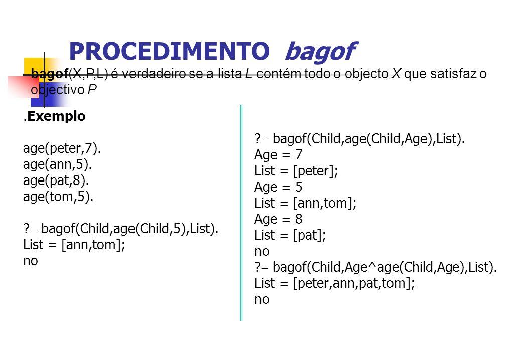 PROCEDIMENTO bagof.Exemplo age(peter,7).age(ann,5).