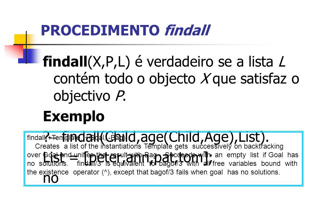 PROCEDIMENTO findall findall(X,P,L) é verdadeiro se a lista L contém todo o objecto X que satisfaz o objectivo P. Exemplo ? findall(Child,age(Child,Ag