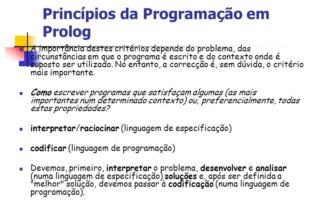 Princípios da Programação em Prolog A importância destes critérios depende do problema, das circunstâncias em que o programa é escrito e do contexto onde é suposto ser utilizado.