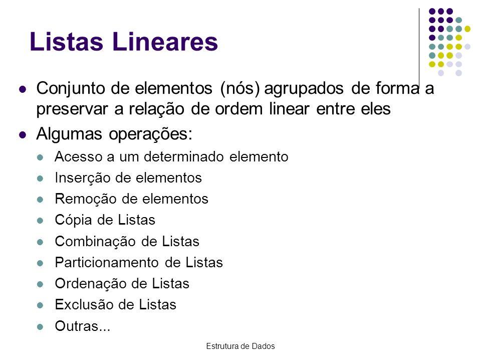 Estrutura de Dados Listas Lineares Conjunto de elementos (nós) agrupados de forma a preservar a relação de ordem linear entre eles Algumas operações: