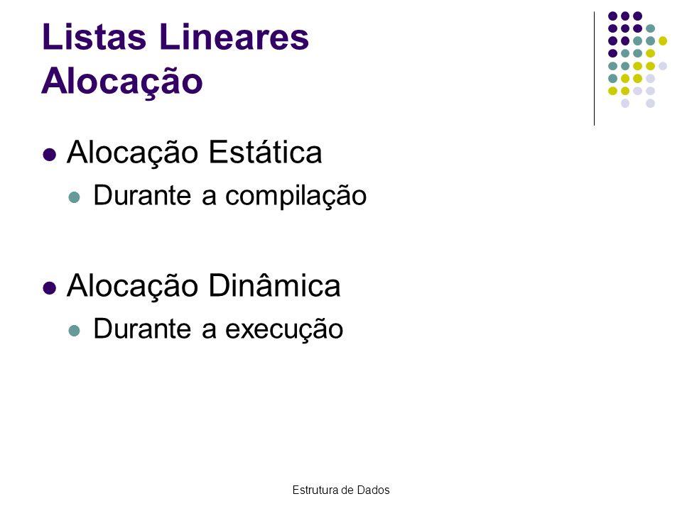 Estrutura de Dados Listas Lineares Alocação Alocação Estática Durante a compilação Alocação Dinâmica Durante a execução