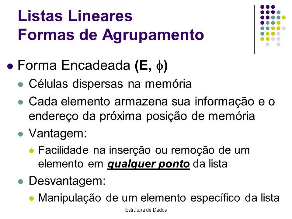 Estrutura de Dados Listas Lineares Formas de Agrupamento Forma Encadeada (E, ) Células dispersas na memória Cada elemento armazena sua informação e o
