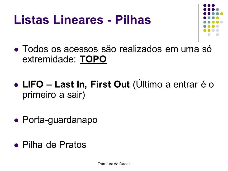 Estrutura de Dados Listas Lineares - Pilhas Todos os acessos são realizados em uma só extremidade: TOPO LIFO – Last In, First Out (Último a entrar é o