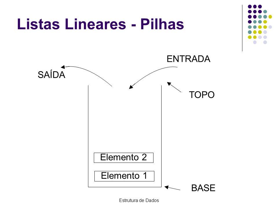 Estrutura de Dados Listas Lineares - Pilhas Operações primitivas Inicializar a pilha Pilha Vazia Pilha Cheia Empilhar Elemento (inserir) Desempilhar Elemento (remover) Topo Demonstração: Estacionamento de Trens