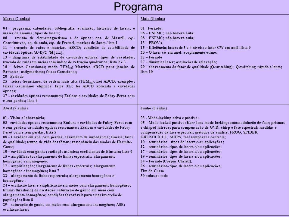 Programa Março (7 aulas) 04 - programa, calendário, bibliografia, avaliação, histórico de lasers; o maser de amônia; tipos de lasers; 06 – revisão de